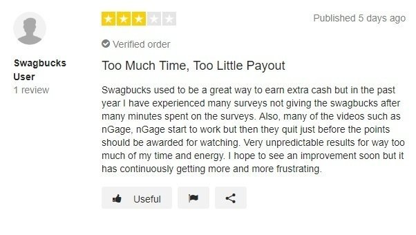 swagbucks review bbb