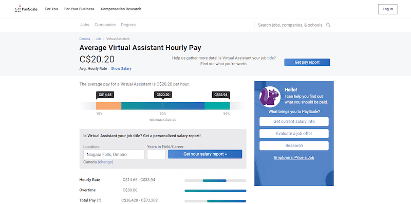 PayScale for Virtual Assistants
